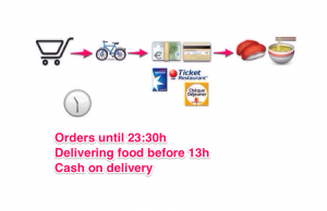 delivery_en