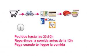 delivery_es